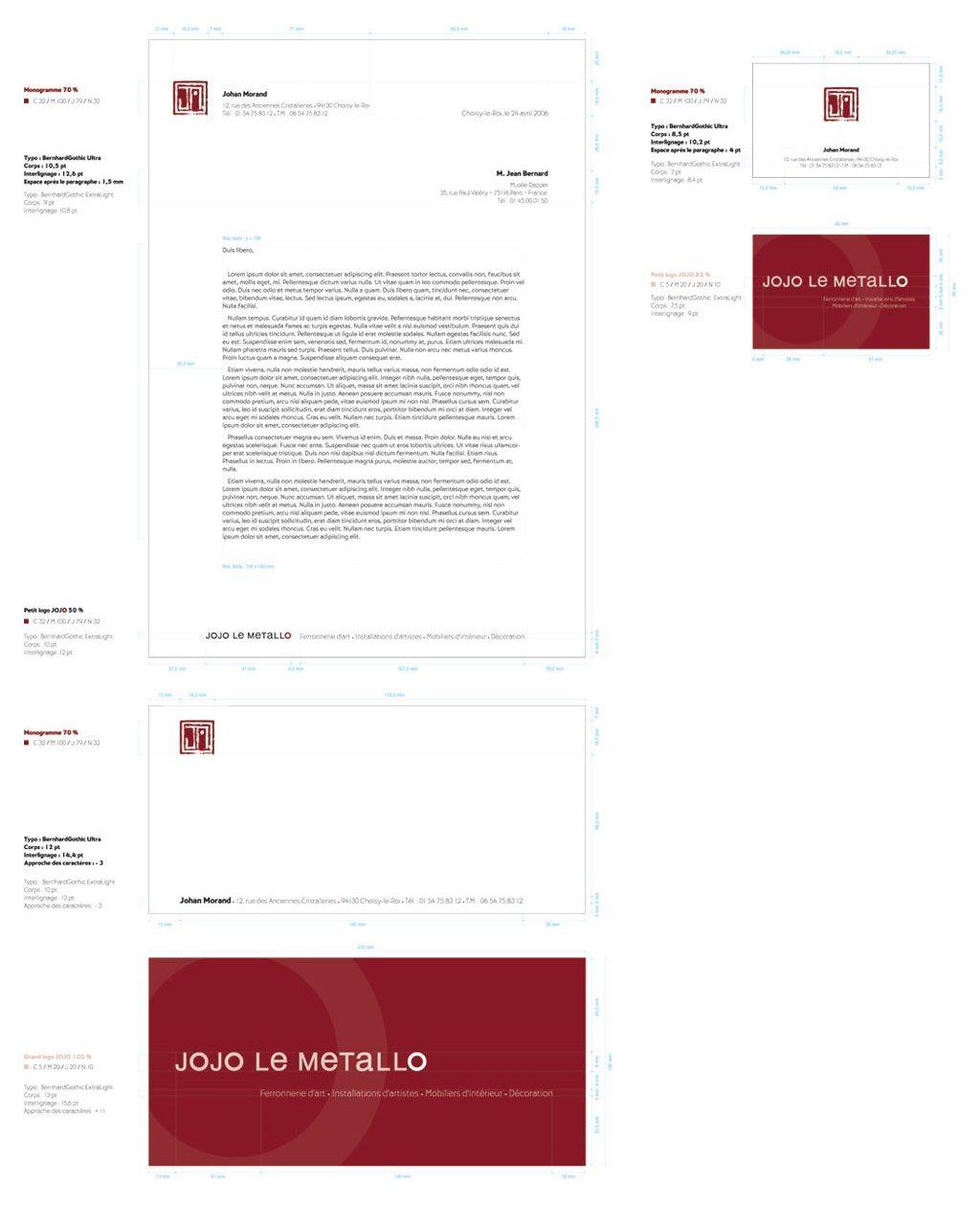 Jojo Métallo charte
